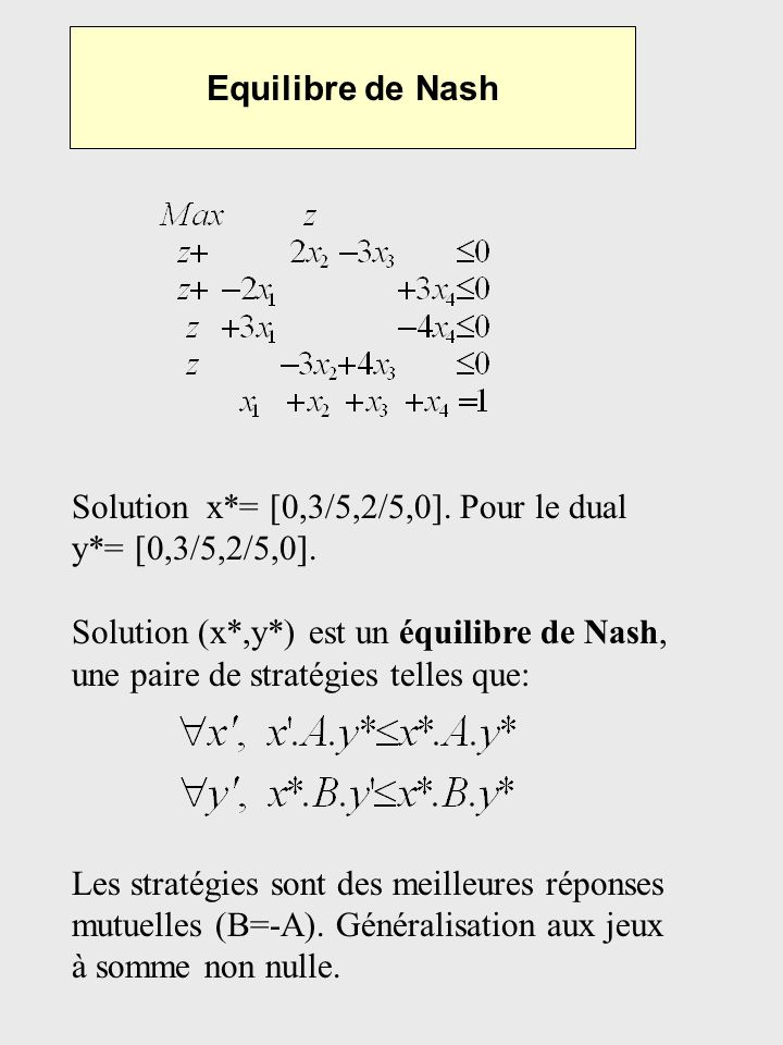 Equilibre de Nash Solution x*= [0,3/5,2/5,0]. Pour le dual y*= [0,3/5,2/5,0].